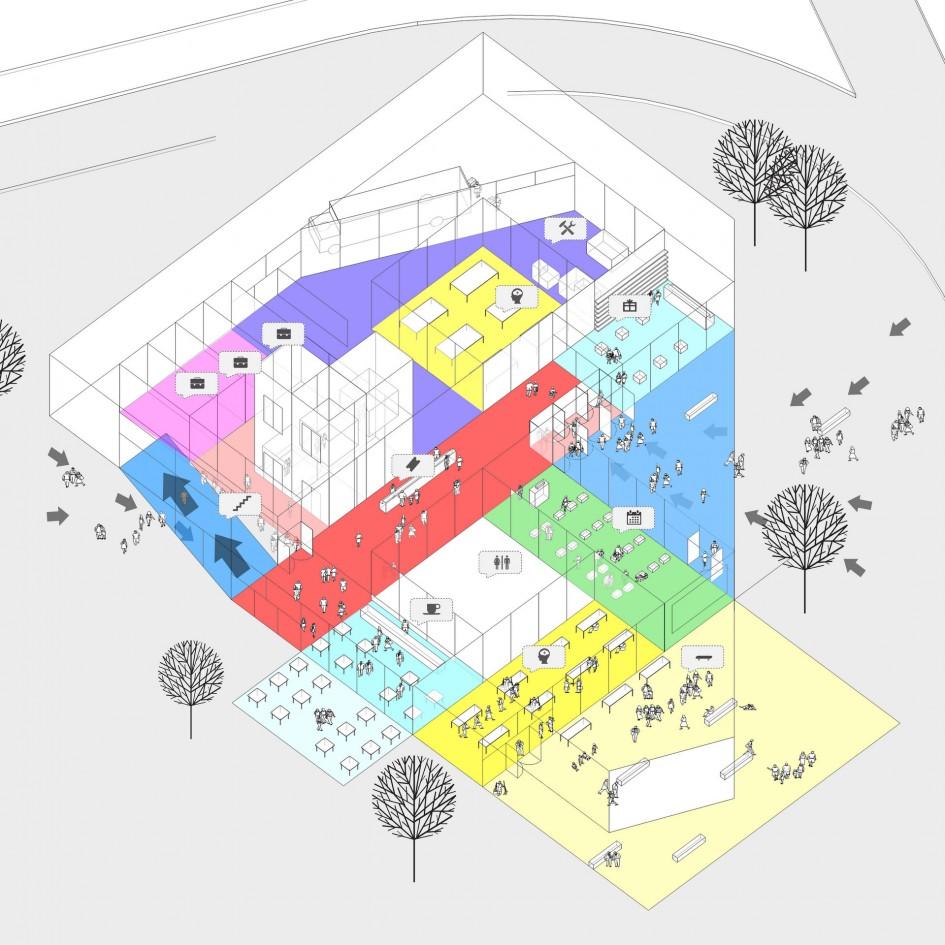 Bauhaus Experience