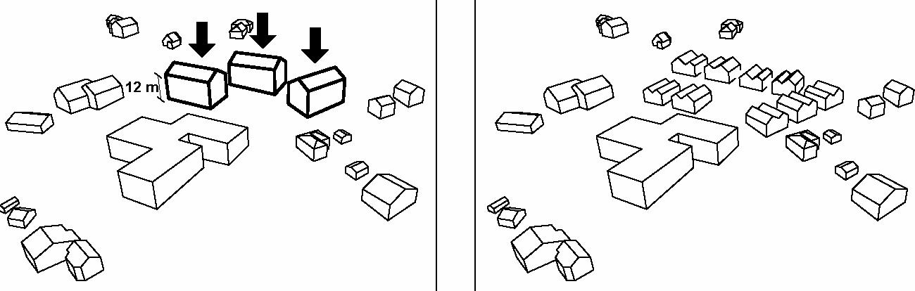 scale adjustement